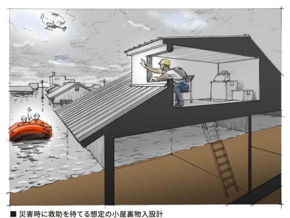 災害時に救助を待てる想定の小屋裏物入設計